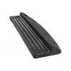 Ladder antislip mat